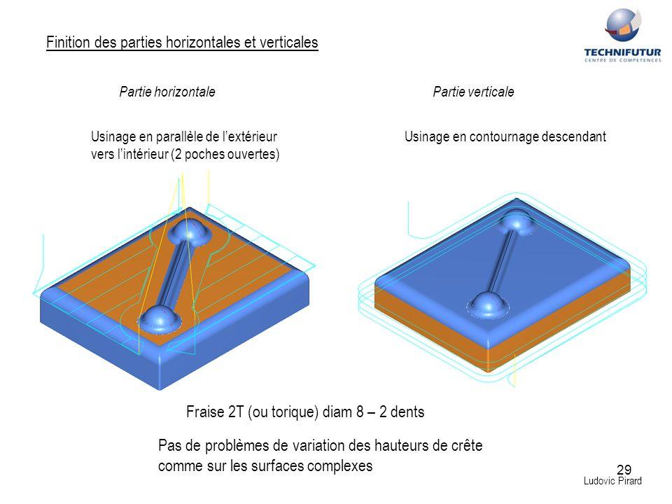 29 Ludovic Pirard Finition des parties horizontales et verticales Pas de problèmes de variation des hauteurs de crête comme sur les surfaces complexes