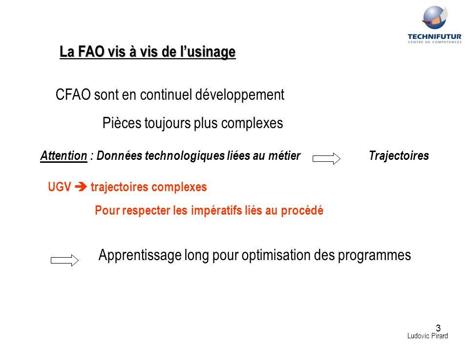 3 La FAO vis à vis de lusinage CFAO sont en continuel développement Pièces toujours plus complexes Attention : Données technologiques liées au métierT