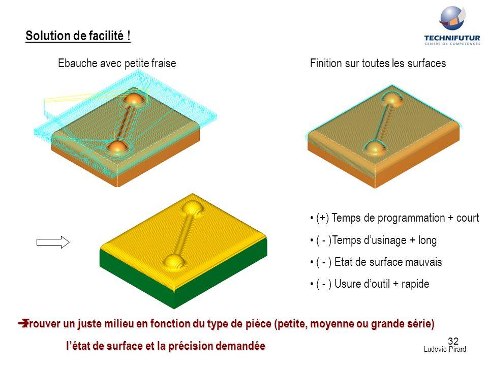 32 Ludovic Pirard Solution de facilité ! Ebauche avec petite fraiseFinition sur toutes les surfaces (+) Temps de programmation + court ( - )Temps dusi