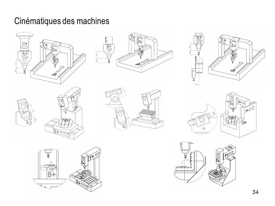 34 Cinématiques des machines