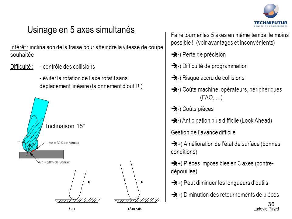 36 Ludovic Pirard Usinage en 5 axes simultanés Intérêt : inclinaison de la fraise pour atteindre la vitesse de coupe souhaitée Difficulté : - contrôle