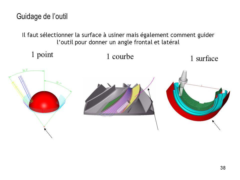 38 1 point 1 courbe 1 surface Il faut sélectionner la surface à usiner mais également comment guider loutil pour donner un angle frontal et latéral Gu