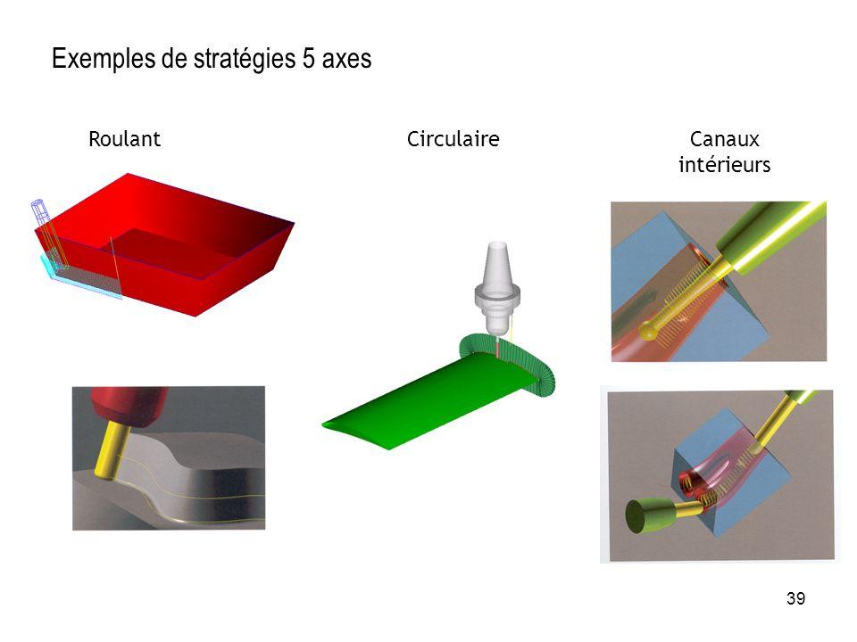 39 RoulantCirculaireCanaux intérieurs Exemples de stratégies 5 axes