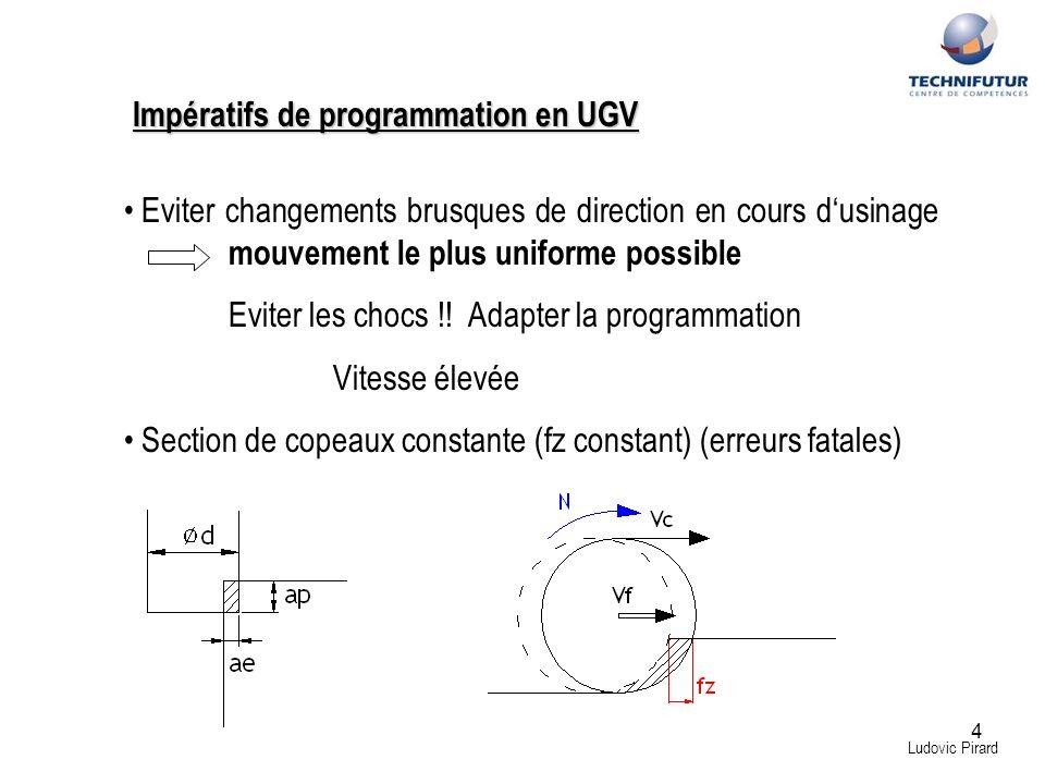 4 Impératifs de programmation en UGV Eviter changements brusques de direction en cours dusinage mouvement le plus uniforme possible Eviter les chocs !