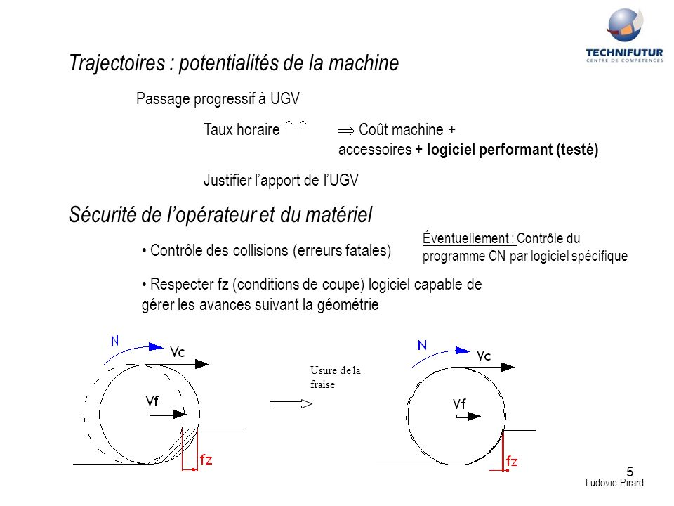 5 Trajectoires : potentialités de la machine Ludovic Pirard Passage progressif à UGV Taux horaire Coût machine + accessoires + logiciel performant (te