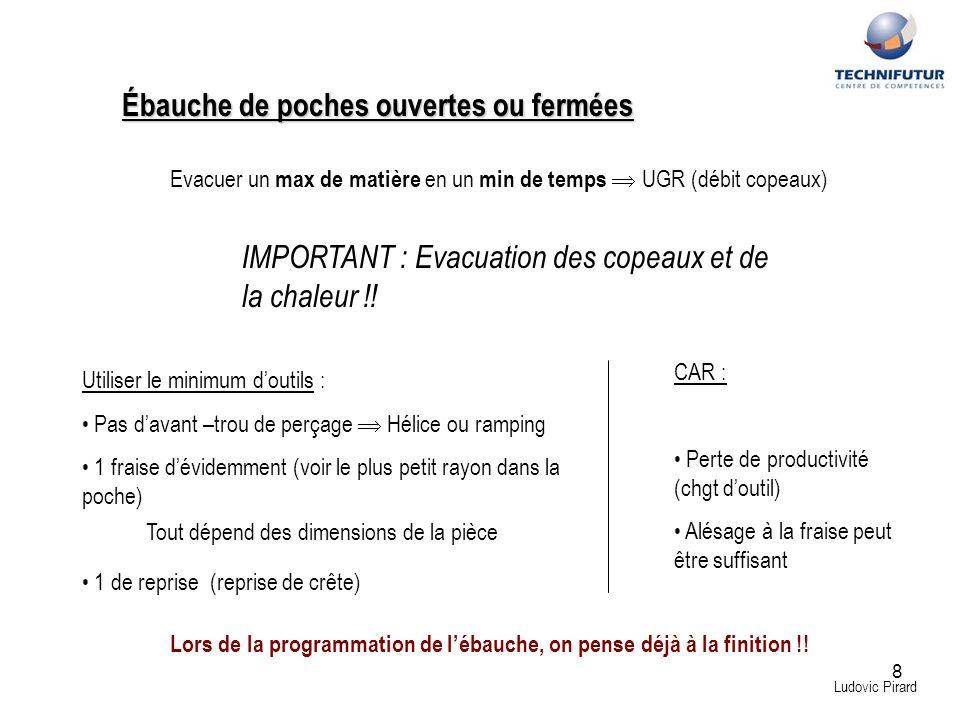8 Ébauche de poches ouvertes ou fermées Evacuer un max de matière en un min de temps UGR (débit copeaux) Ludovic Pirard IMPORTANT : Evacuation des cop