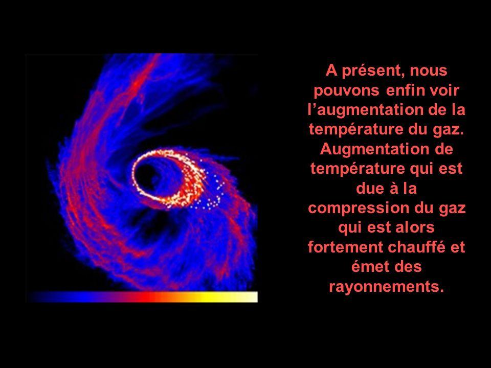 A présent, nous pouvons enfin voir laugmentation de la température du gaz. Augmentation de température qui est due à la compression du gaz qui est alo