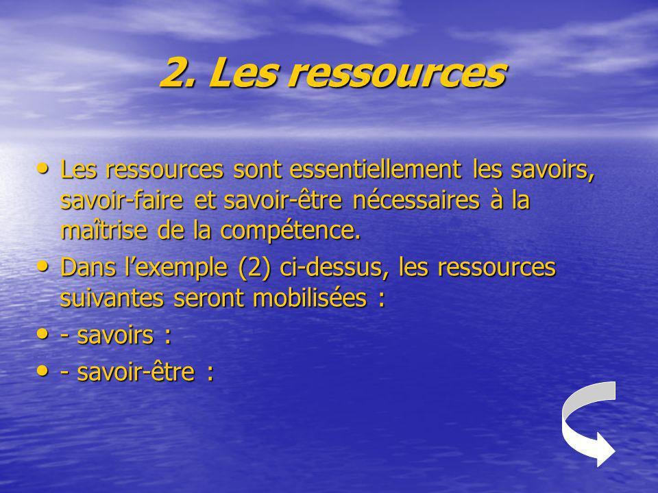 2. Les ressources Les ressources sont essentiellement les savoirs, savoir-faire et savoir-être nécessaires à la maîtrise de la compétence. Les ressour