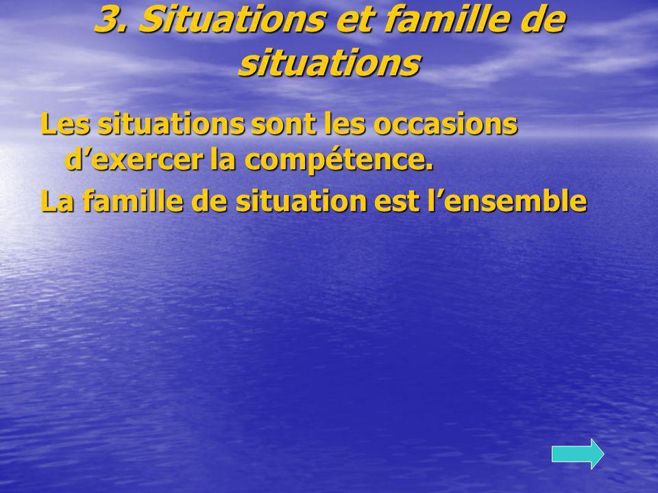 3. Situations et famille de situations Les situations sont les occasions dexercer la compétence. La famille de situation est lensemble