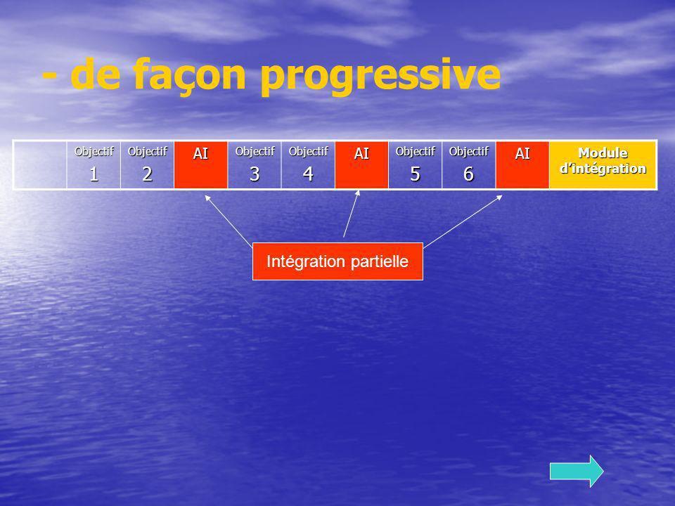 - de façon progressive Objectif1Objectif2AIObjectif3Objectif4AIObjectif5Objectif6AI Module dintégration Intégration partielle
