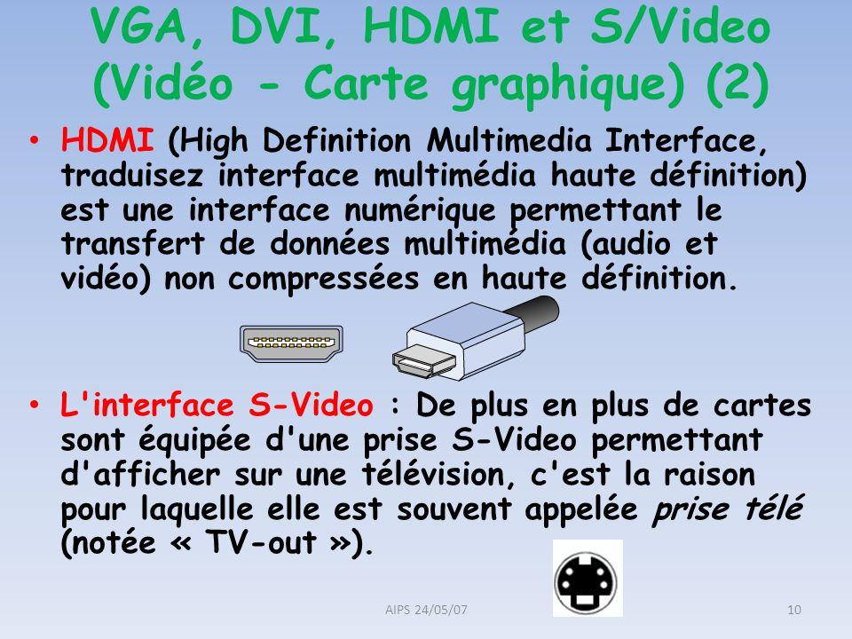 HDMI (High Definition Multimedia Interface, traduisez interface multimédia haute définition) est une interface numérique permettant le transfert de do