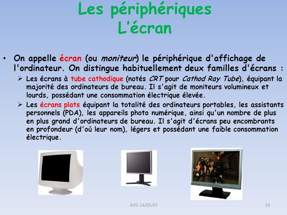 On appelle écran (ou moniteur) le périphérique d'affichage de l'ordinateur. On distingue habituellement deux familles d'écrans : Les écrans à tube cat