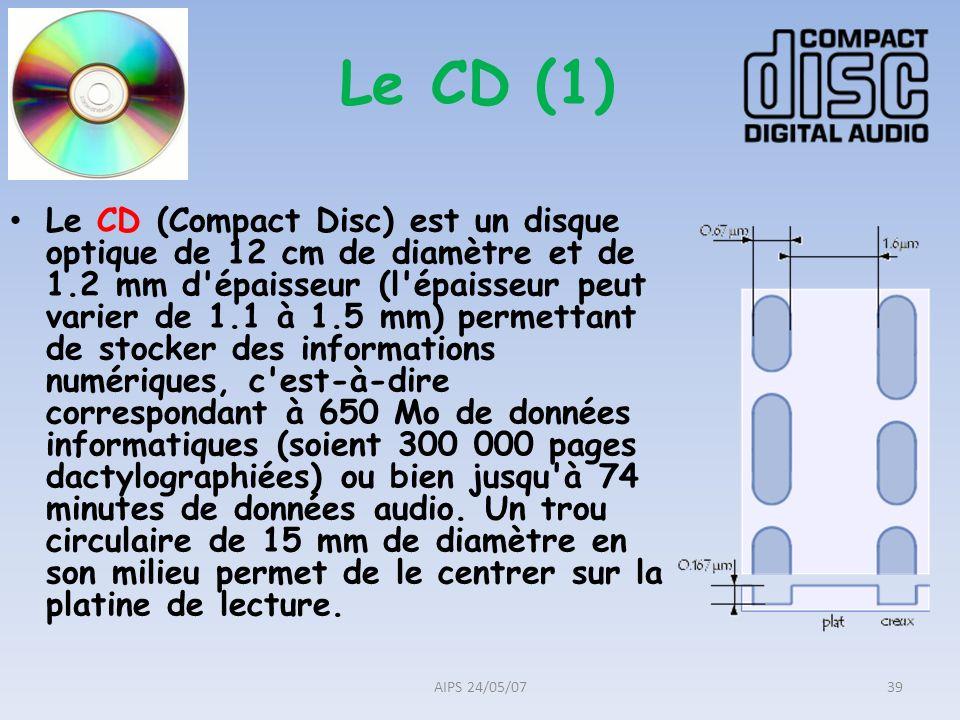 Le CD (1) Le CD (Compact Disc) est un disque optique de 12 cm de diamètre et de 1.2 mm d'épaisseur (l'épaisseur peut varier de 1.1 à 1.5 mm) permettan