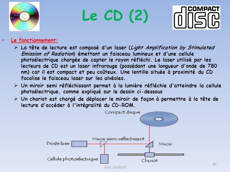 Le fonctionnement: La tête de lecture est composé d'un laser (Light Amplification by Stimulated Emission of Radiation) émettant un faisceau lumineux e