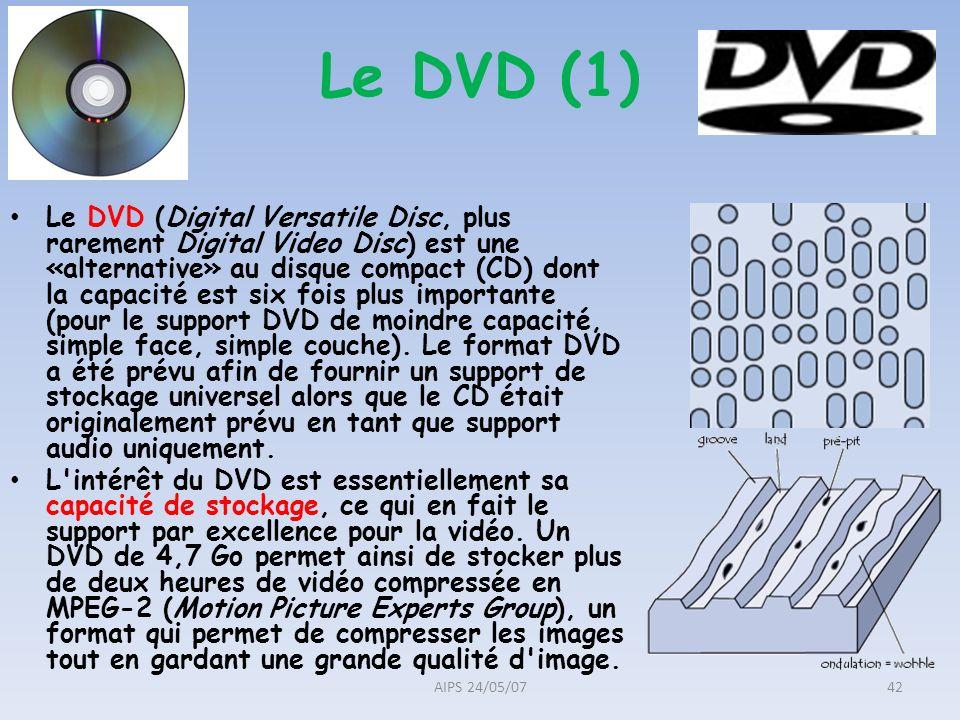 Le DVD (1) Le DVD (Digital Versatile Disc, plus rarement Digital Video Disc) est une «alternative» au disque compact (CD) dont la capacité est six foi