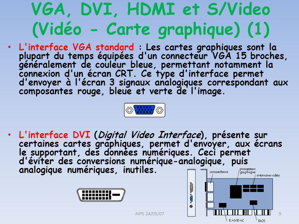 VGA, DVI, HDMI et S/Video (Vidéo - Carte graphique) (1) L'interface VGA standard : Les cartes graphiques sont la plupart du temps équipées d'un connec