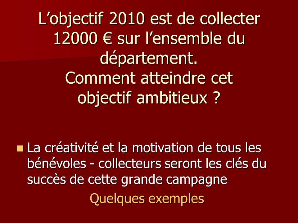 Lobjectif 2010 est de collecter 12000 sur lensemble du département.