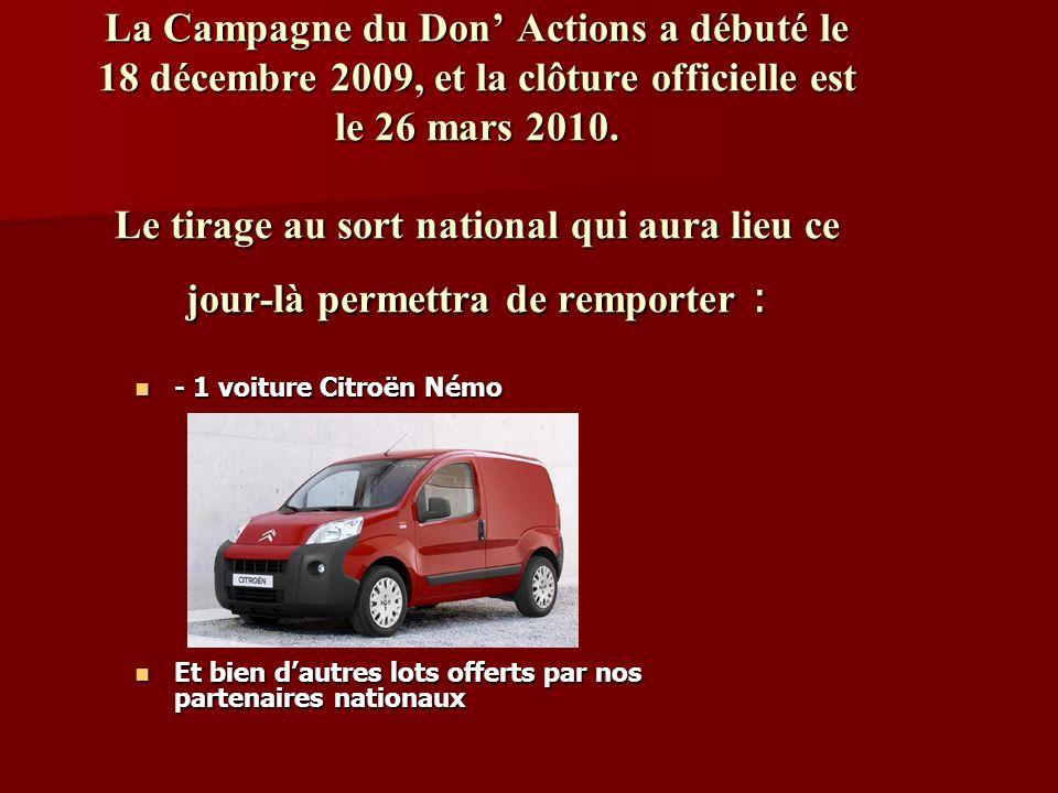 La Campagne du Don Actions a débuté le 18 décembre 2009, et la clôture officielle est le 26 mars 2010.