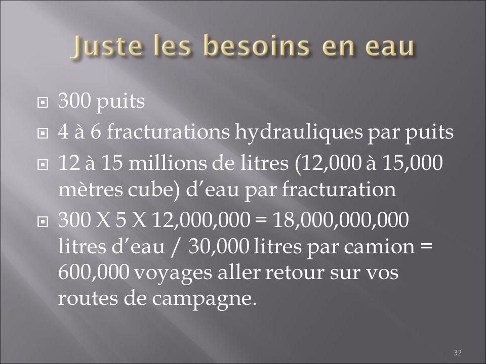 300 puits 4 à 6 fracturations hydrauliques par puits 12 à 15 millions de litres (12,000 à 15,000 mètres cube) deau par fracturation 300 X 5 X 12,000,0