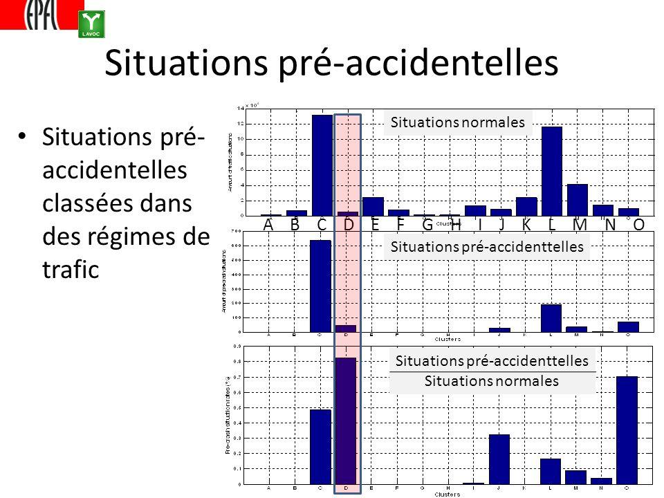 Situations pré-accidentelles Situations pré- accidentelles classées dans des régimes de trafic Situations normales Situations pré-accidenttelles Situations normales A B C D E F G H I J K L M N O