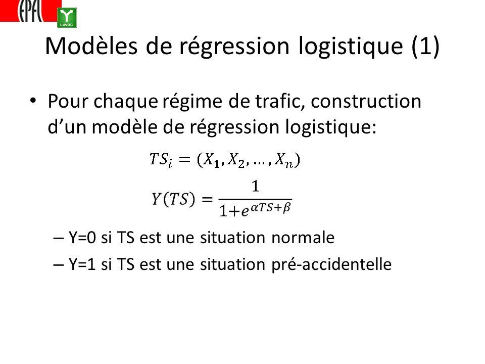 Modèles de régression logistique (1) Pour chaque régime de trafic, construction dun modèle de régression logistique: – Y=0 si TS est une situation normale – Y=1 si TS est une situation pré-accidentelle