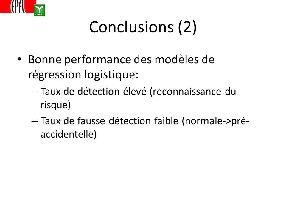 Conclusions (2) Bonne performance des modèles de régression logistique: – Taux de détection élevé (reconnaissance du risque) – Taux de fausse détectio