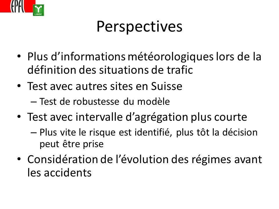 Perspectives Plus dinformations météorologiques lors de la définition des situations de trafic Test avec autres sites en Suisse – Test de robustesse d
