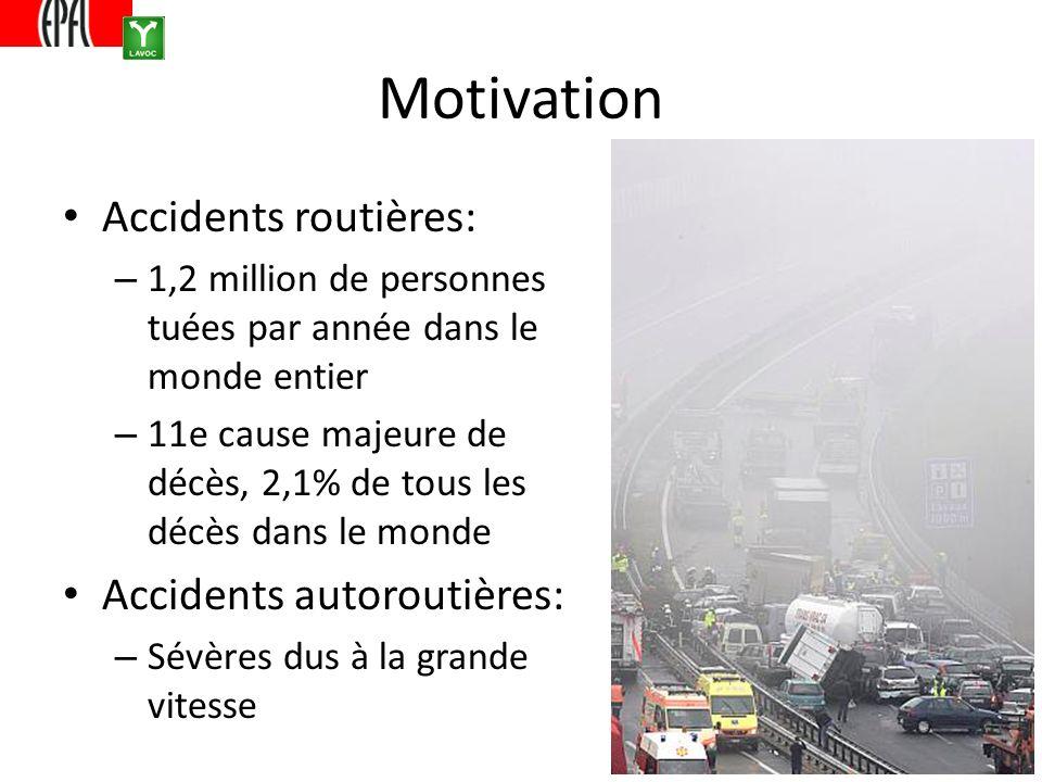 Motivation Accidents routières: – 1,2 million de personnes tuées par année dans le monde entier – 11e cause majeure de décès, 2,1% de tous les décès dans le monde Accidents autoroutières: – Sévères dus à la grande vitesse