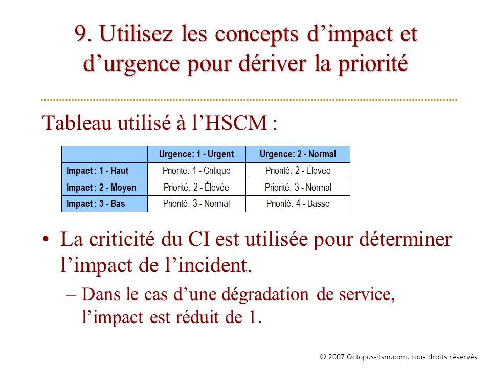 9. Utilisez les concepts dimpact et durgence pour dériver la priorité La criticité du CI est utilisée pour déterminer limpact de lincident. –Dans le c