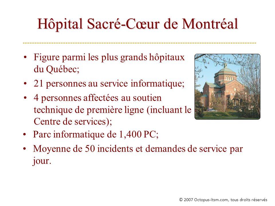 Hôpital Sacré-Cœur de Montréal Figure parmi les plus grands hôpitaux du Québec; 21 personnes au service informatique; 4 personnes affectées au soutien