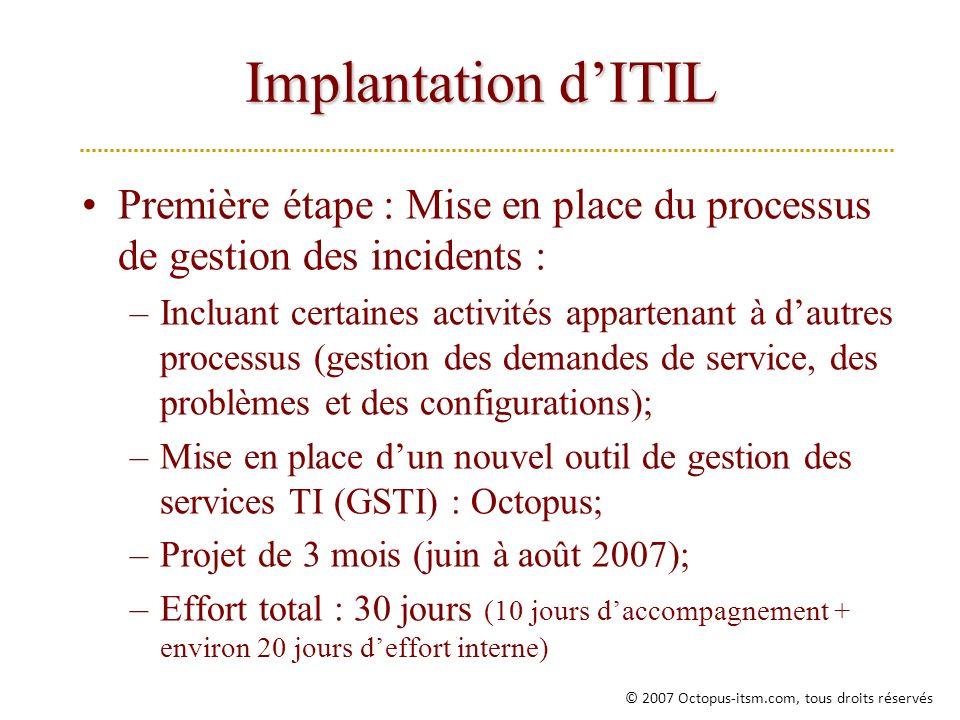 Implantation dITIL Première étape : Mise en place du processus de gestion des incidents : –Incluant certaines activités appartenant à dautres processu