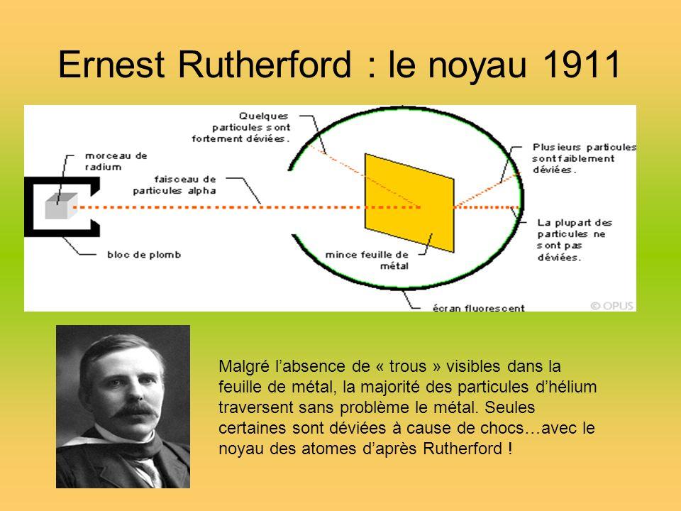 Ernest Rutherford : le noyau 1911 Malgré labsence de « trous » visibles dans la feuille de métal, la majorité des particules dhélium traversent sans problème le métal.