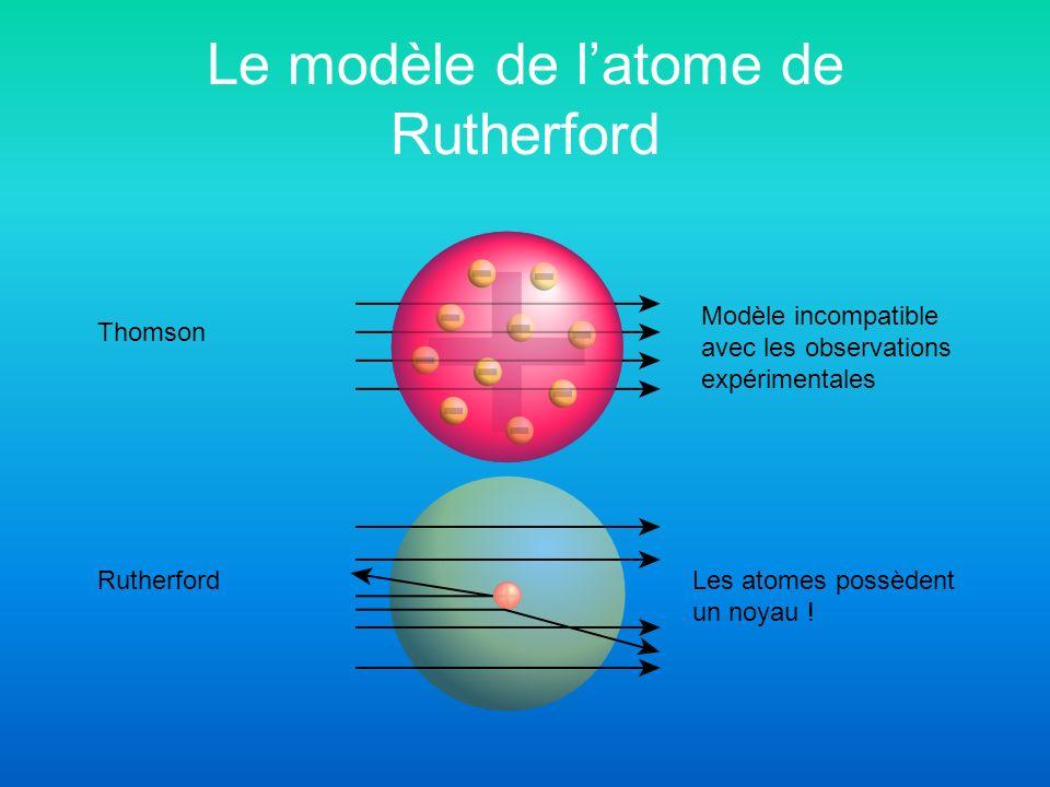 Le modèle de latome de Rutherford Thomson RutherfordLes atomes possèdent un noyau ! Modèle incompatible avec les observations expérimentales
