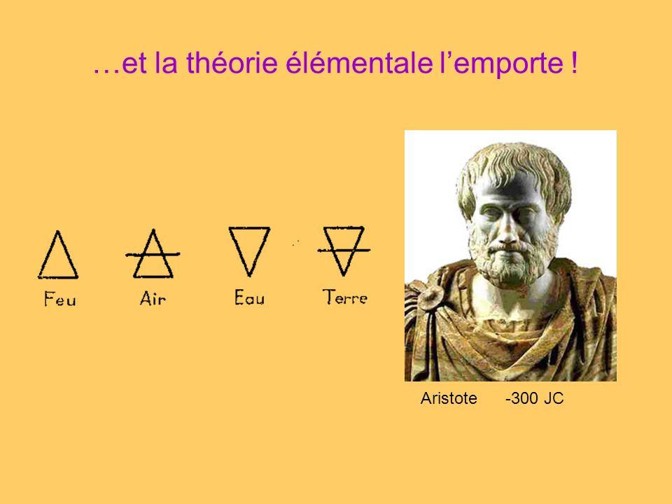 …et la théorie élémentale lemporte ! Aristote -300 JC