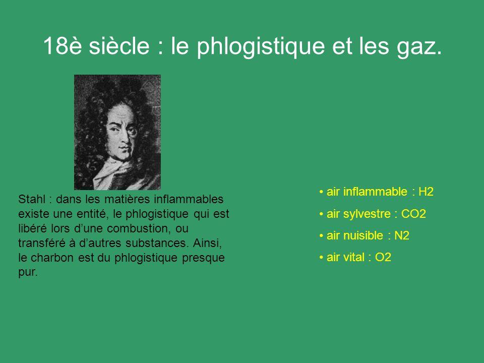 18è siècle : le phlogistique et les gaz. Stahl : dans les matières inflammables existe une entité, le phlogistique qui est libéré lors dune combustion