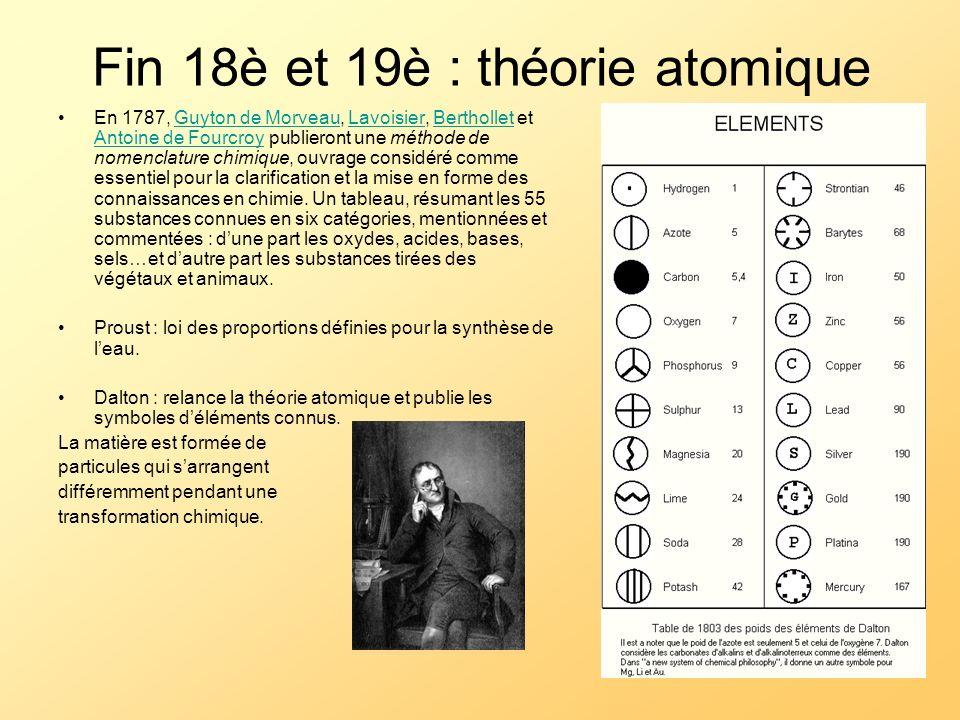 Fin 18è et 19è : théorie atomique En 1787, Guyton de Morveau, Lavoisier, Berthollet et Antoine de Fourcroy publieront une méthode de nomenclature chimique, ouvrage considéré comme essentiel pour la clarification et la mise en forme des connaissances en chimie.