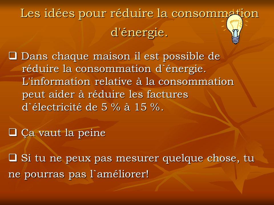 Les idées pour réduire la consommation d'énergie. Dans chaque maison il est possible de réduire la consommation d`énergie. L'information relative à la