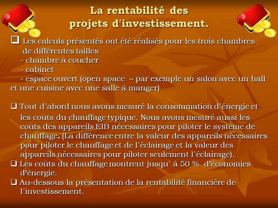 La rentabilité des projets d'investissement. Les calculs présentés ont été réalisés pour les trois chambres de différentes tailles - chambre à coucher