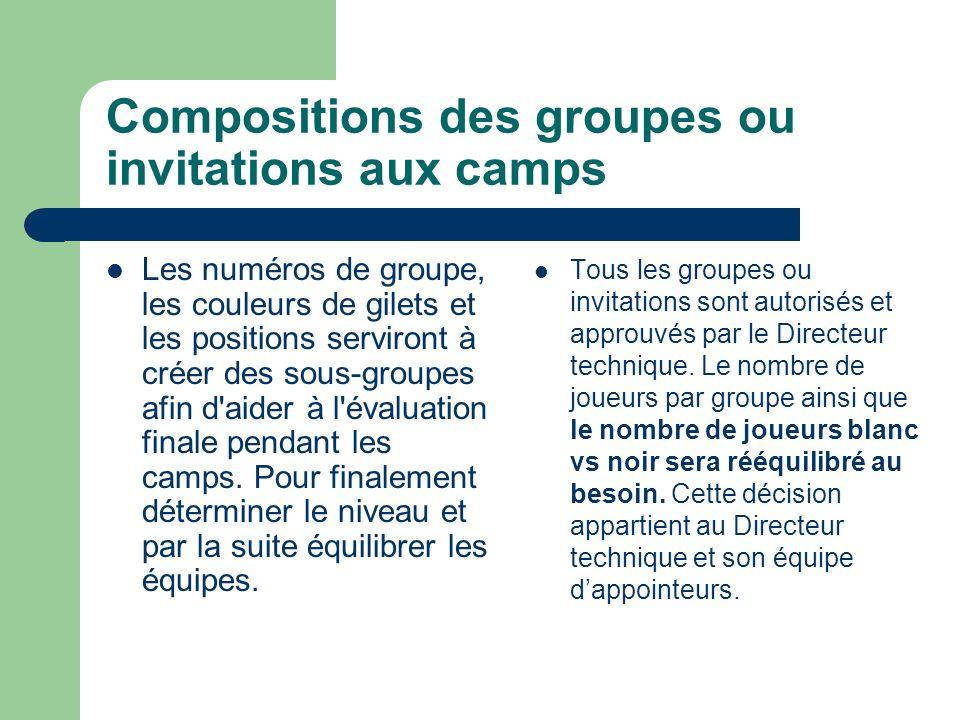 Compositions des groupes ou invitations aux camps Les numéros de groupe, les couleurs de gilets et les positions serviront à créer des sous-groupes afin d aider à l évaluation finale pendant les camps.