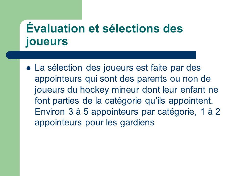Évaluation et sélections des joueurs La sélection des joueurs est faite par des appointeurs qui sont des parents ou non de joueurs du hockey mineur dont leur enfant ne font parties de la catégorie quils appointent.