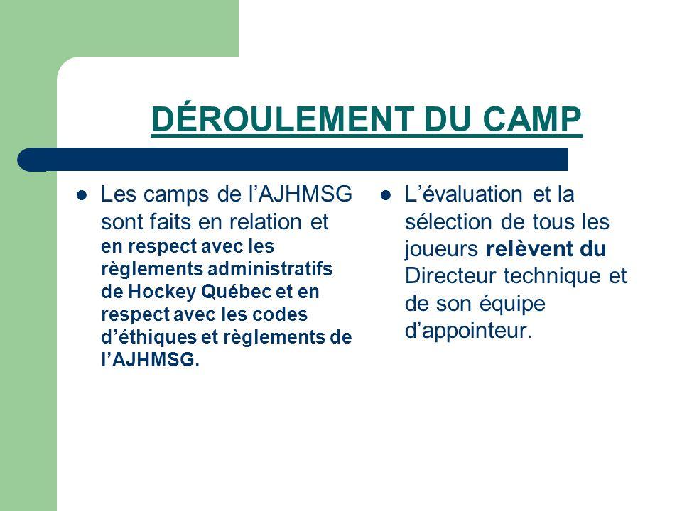 DÉROULEMENT DU CAMP Les camps de lAJHMSG sont faits en relation et en respect avec les règlements administratifs de Hockey Québec et en respect avec les codes déthiques et règlements de lAJHMSG.