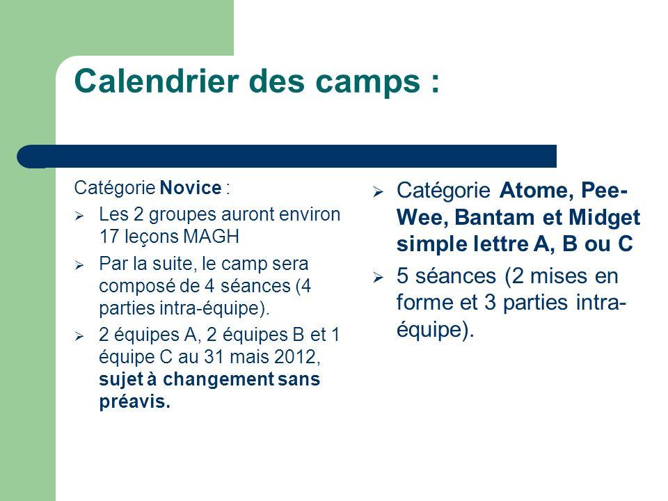 Calendrier des camps : Catégorie Novice : Les 2 groupes auront environ 17 leçons MAGH Par la suite, le camp sera composé de 4 séances (4 parties intra-équipe).