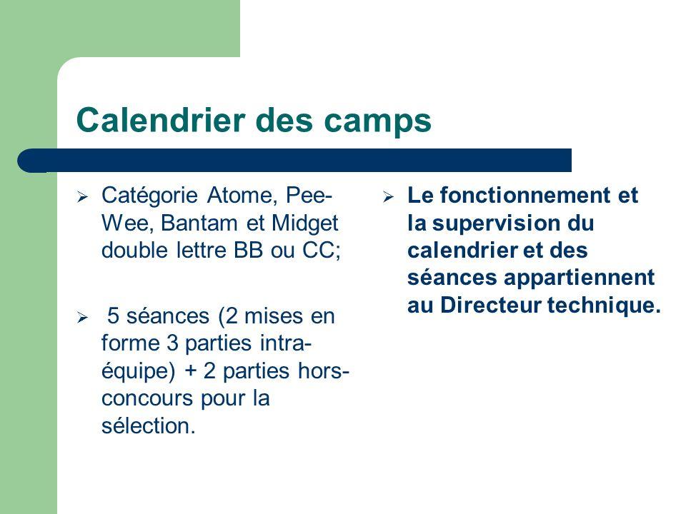Calendrier des camps Catégorie Atome, Pee- Wee, Bantam et Midget double lettre BB ou CC; 5 séances (2 mises en forme 3 parties intra- équipe) + 2 parties hors- concours pour la sélection.