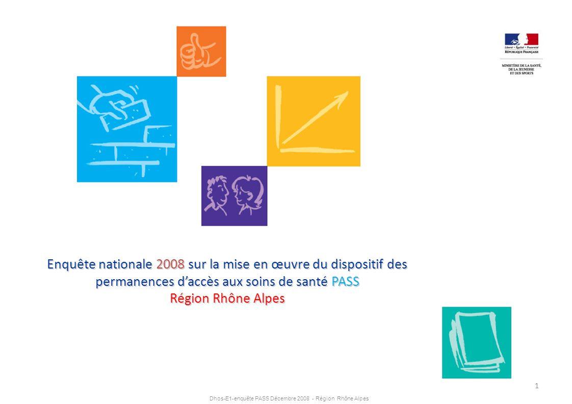 Dhos-E1-enquête PASS Décembre 2008 - Région Rhône Alpes Les professionnels dédiés à la PASS Détail des postes budgétés en ETP Un nombre moyen d ETP secrétariat, personnel d accueil de 0,76 (dans les PASS disposant d ETP secrétariat, personnel d accueil ) Un nombre moyen d ETP autre intervenant de 0,05 (dans les PASS disposant d ETP autre intervenant).
