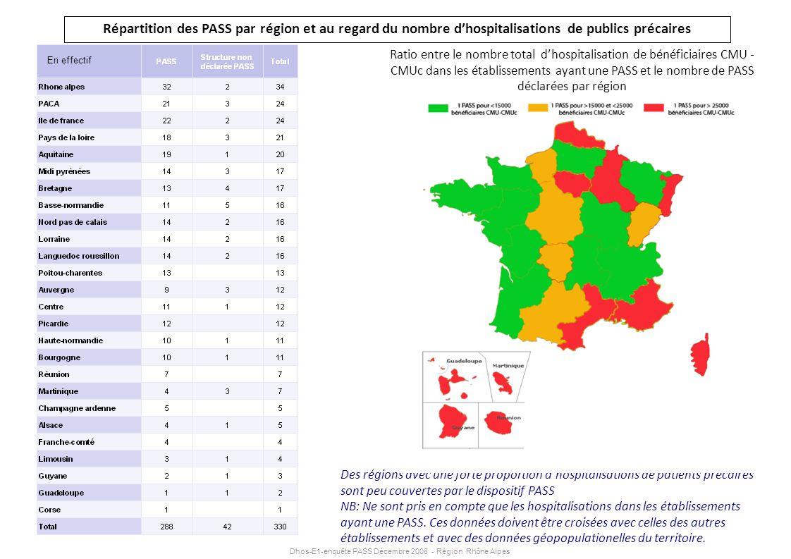 Dhos-E1-enquête PASS Décembre 2008 - Région Rhône Alpes Répartition des PASS par région et au regard du nombre dhospitalisations de publics précaires