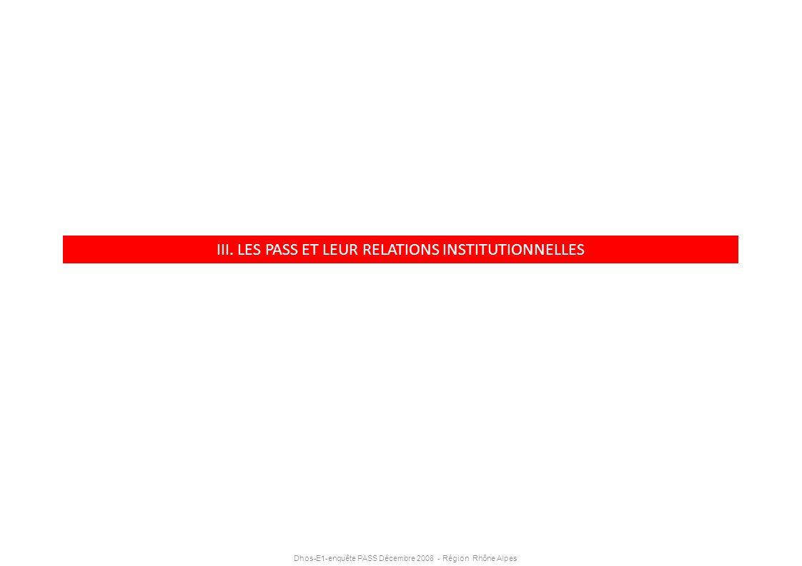 Dhos-E1-enquête PASS Décembre 2008 - Région Rhône Alpes III. LES PASS ET LEUR RELATIONS INSTITUTIONNELLES