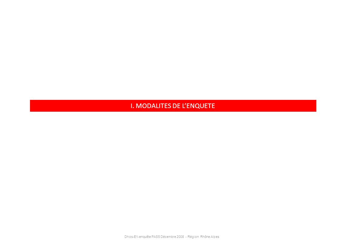 Dhos-E1-enquête PASS Décembre 2008 - Région Rhône Alpes I. MODALITES DE LENQUETE