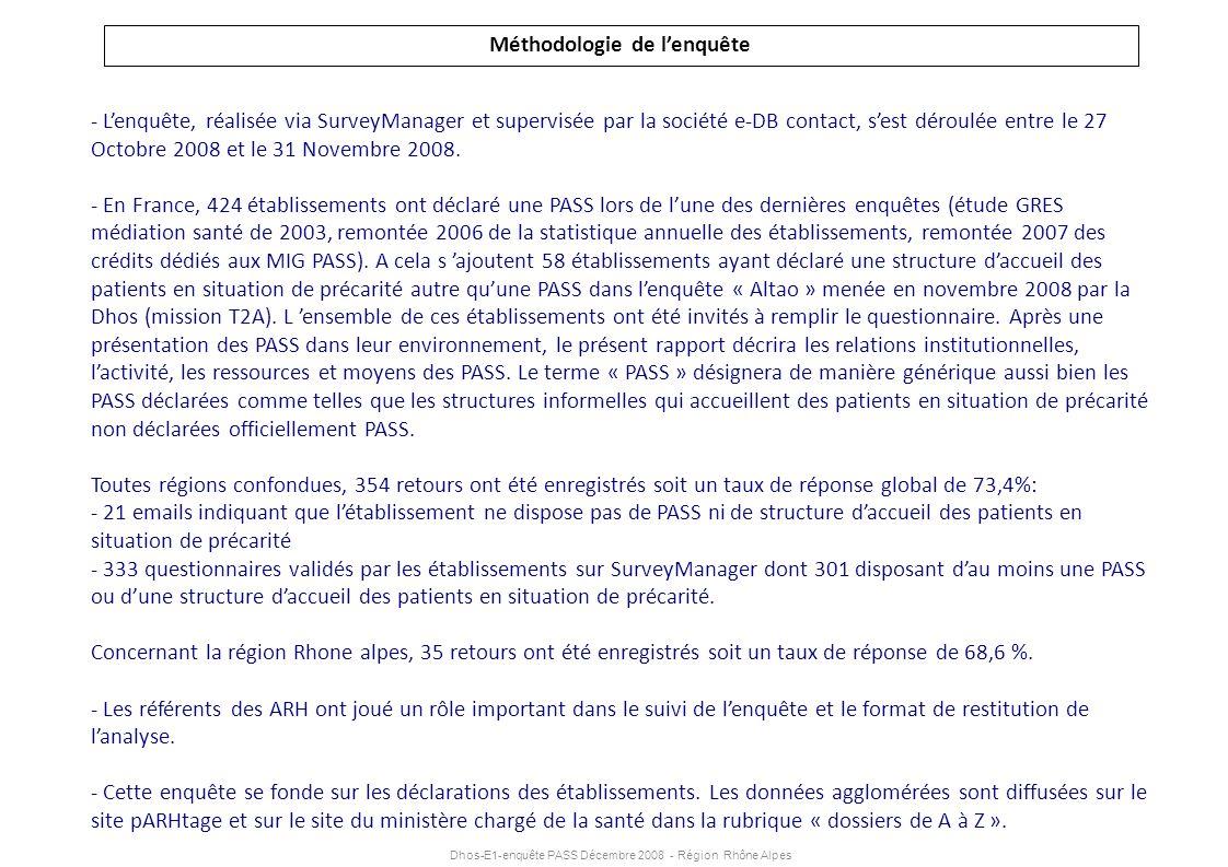 Dhos-E1-enquête PASS Décembre 2008 - Région Rhône Alpes Répartition des PASS par région et au regard du nombre dhospitalisations de publics précaires En effectif Des régions avec une forte proportion dhospitalisations de patients précaires sont peu couvertes par le dispositif PASS NB: Ne sont pris en compte que les hospitalisations dans les établissements ayant une PASS.