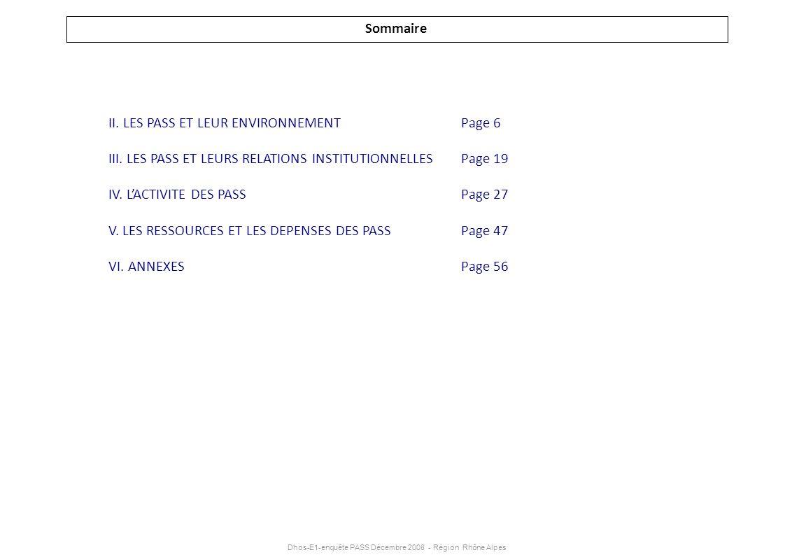 Dhos-E1-enquête PASS Décembre 2008 - Région Rhône Alpes Prestations servies