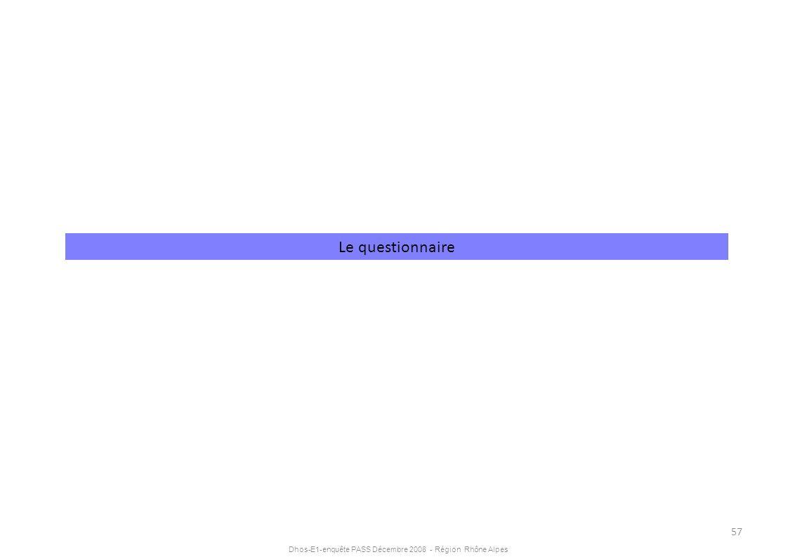 Dhos-E1-enquête PASS Décembre 2008 - Région Rhône Alpes Le questionnaire 57